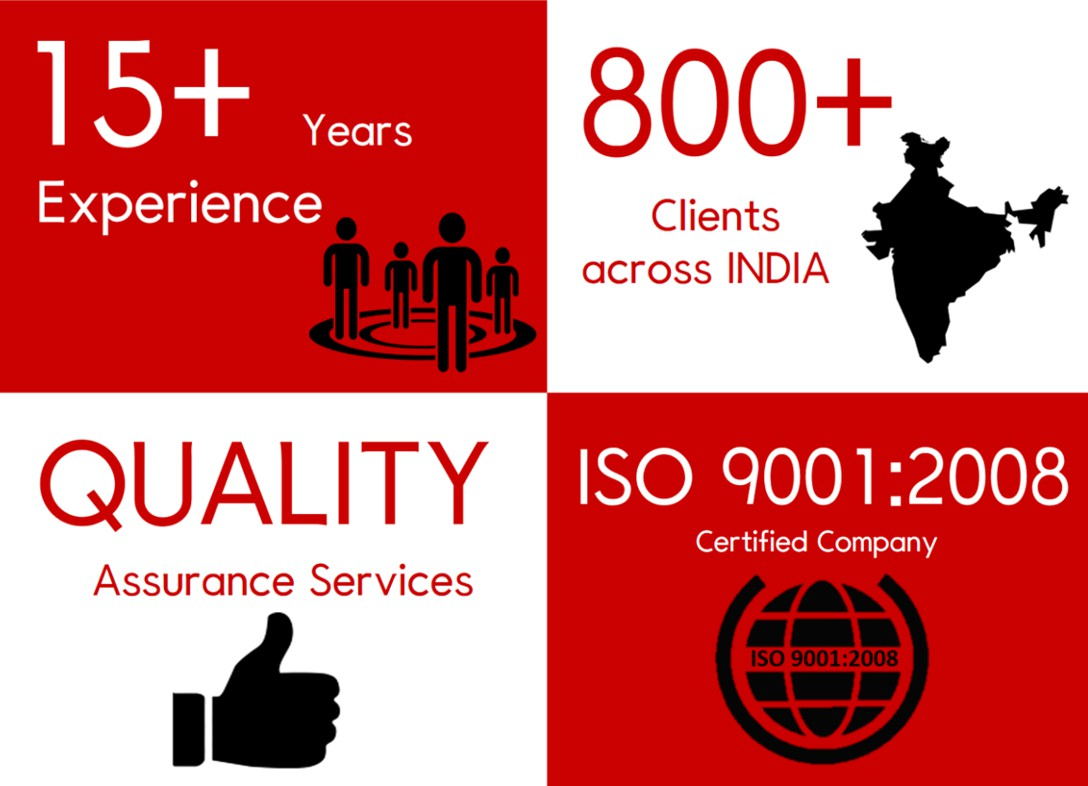 Ids iso and Clients